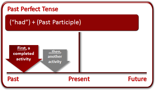 past_perfect_tense.png