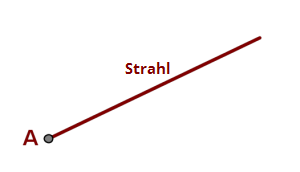 Strahl1a.png
